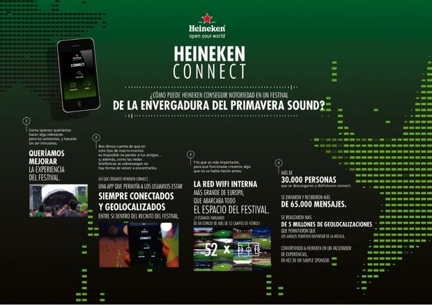 sol-002-heineken-connect-app